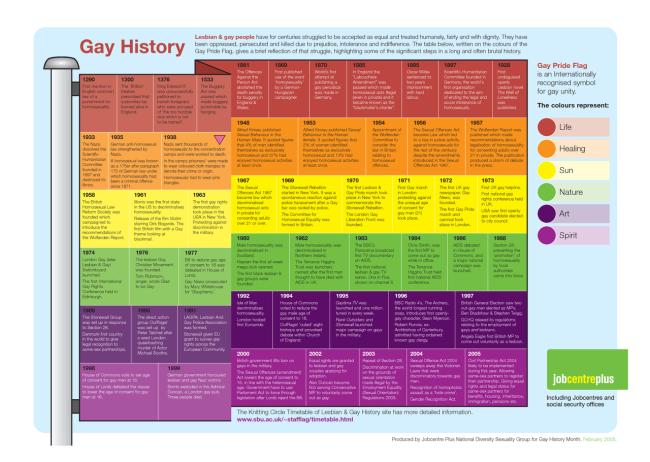 gay_history